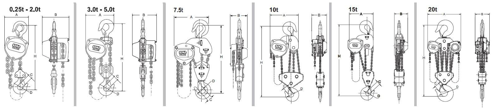 Plan d'ensemble Palan manuel S200 à chaîne fortes charges