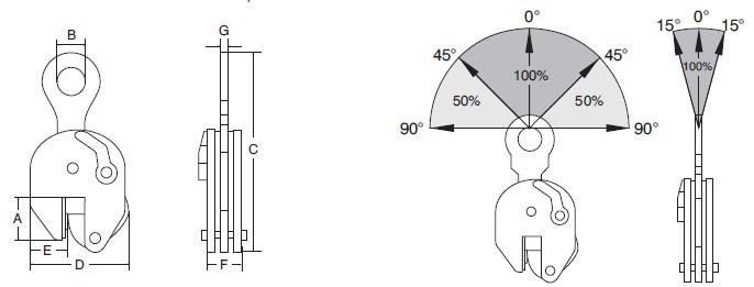 Plan d'ensemble Pince à tôle REMA type CS