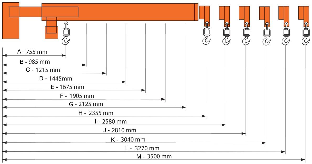 Plan d'ensemble Potence télescopique pour chariot élévateur